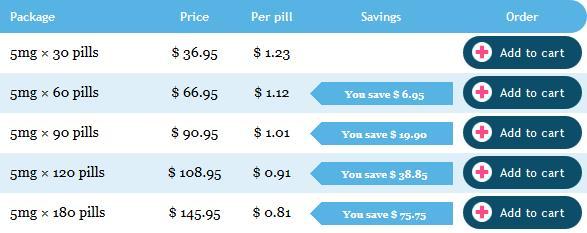 betagan eye drops price