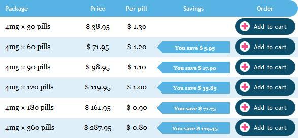 vigora price 50 mg