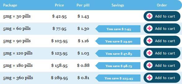 anafranil 10 mg 30 draje fiyatı