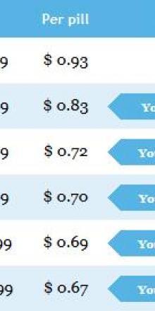 pirfenex tablet price