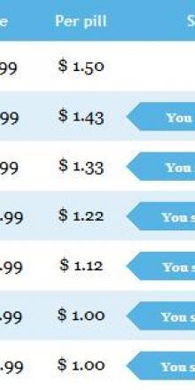 meilleur prix zithromax antibiotic online